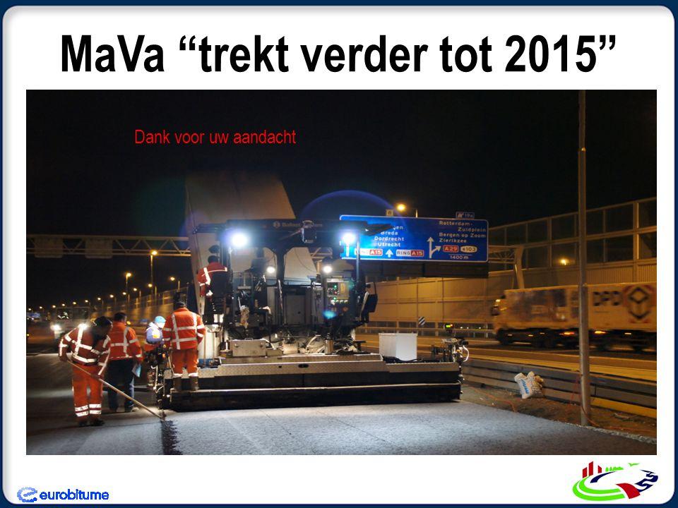 MaVa trekt verder tot 2015 Dank voor uw aandacht