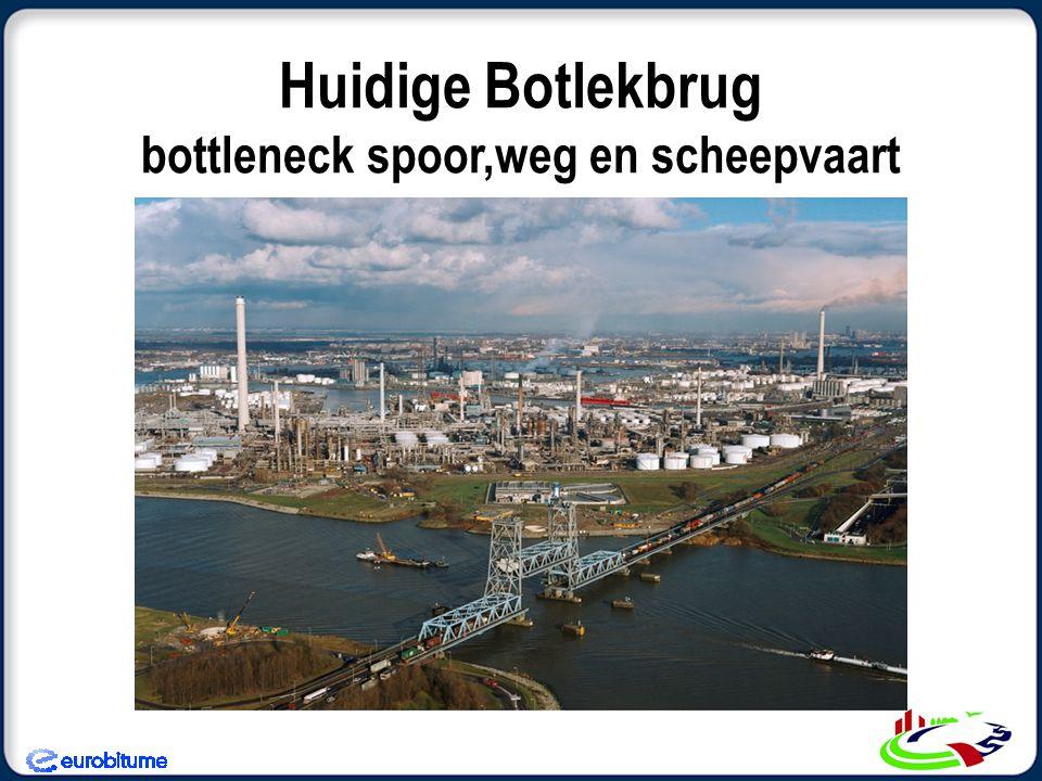 Huidige Botlekbrug bottleneck spoor,weg en scheepvaart