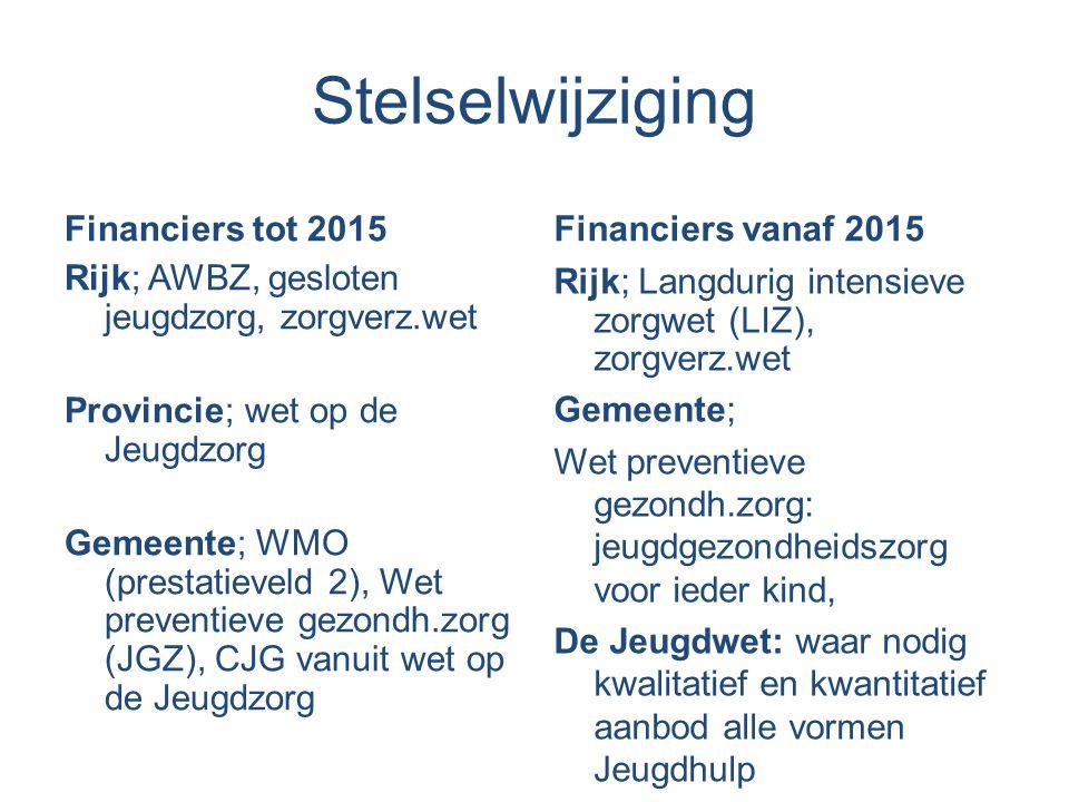 Stelselwijziging Financiers tot 2015 Rijk; AWBZ, gesloten jeugdzorg, zorgverz.wet Provincie; wet op de Jeugdzorg Gemeente; WMO (prestatieveld 2), Wet preventieve gezondh.zorg (JGZ), CJG vanuit wet op de Jeugdzorg Financiers vanaf 2015 Rijk; Langdurig intensieve zorgwet (LIZ), zorgverz.wet Gemeente; Wet preventieve gezondh.zorg: jeugdgezondheidszorg voor ieder kind, De Jeugdwet: waar nodig kwalitatief en kwantitatief aanbod alle vormen Jeugdhulp