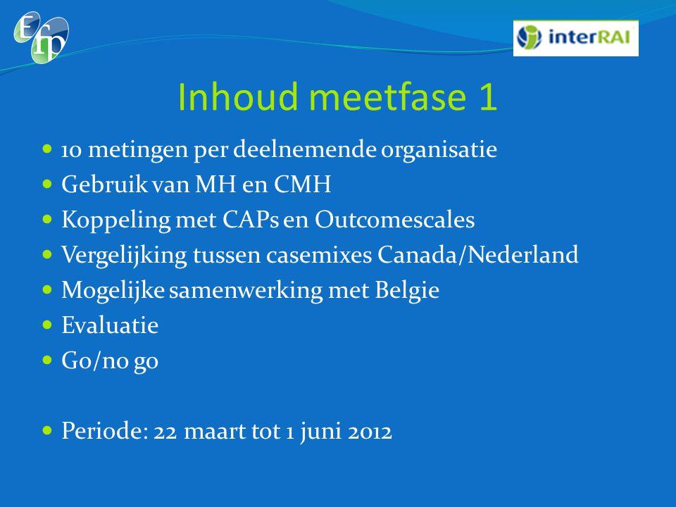 Inhoud meetfase 1  10 metingen per deelnemende organisatie  Gebruik van MH en CMH  Koppeling met CAPs en Outcomescales  Vergelijking tussen casemi