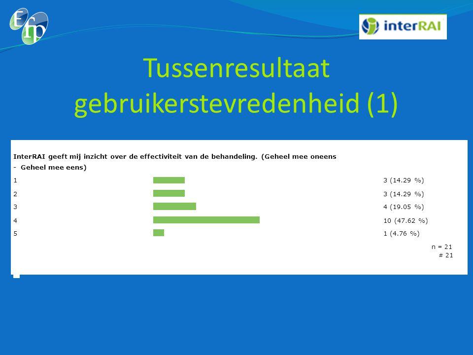 Tussenresultaat gebruikerstevredenheid (1) InterRAI geeft mij inzicht over de effectiviteit van de behandeling. (Geheel mee oneens - Geheel mee eens)