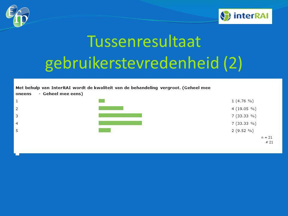 Tussenresultaat gebruikerstevredenheid (2) Met behulp van InterRAI wordt de kwaliteit van de behandeling vergroot. (Geheel mee oneens- Geheel mee eens