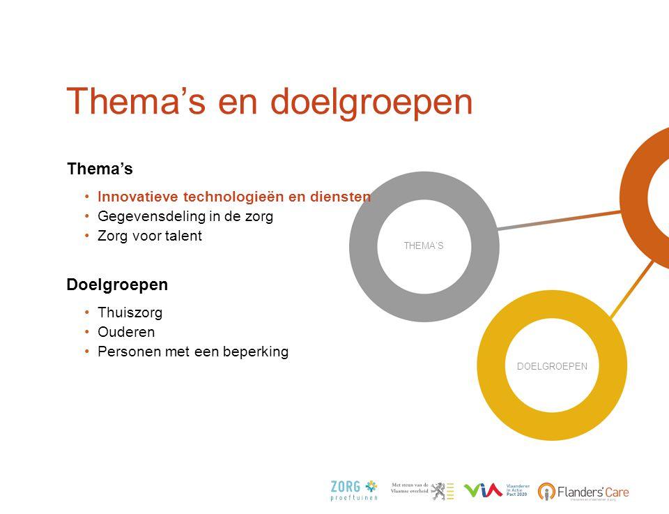 Thema's en doelgroepen •Thema's •Innovatieve technologieën en diensten •Gegevensdeling in de zorg •Zorg voor talent •Doelgroepen •Thuiszorg •Ouderen •