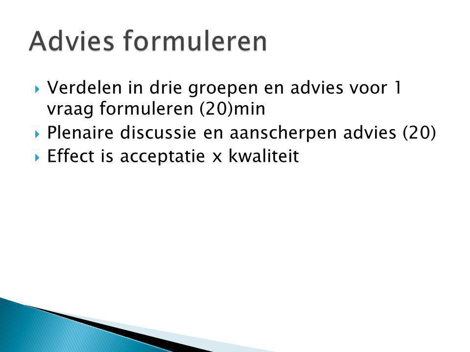  Verdelen in drie groepen en advies voor 1 vraag formuleren (20)min  Plenaire discussie en aanscherpen advies (20)  Effect is acceptatie x kwalitei