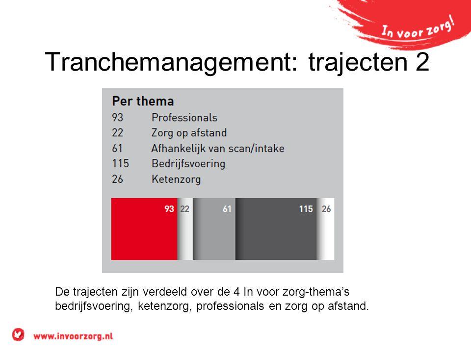 Tranchemanagement: trajecten 2 De trajecten zijn verdeeld over de 4 In voor zorg-thema's bedrijfsvoering, ketenzorg, professionals en zorg op afstand.
