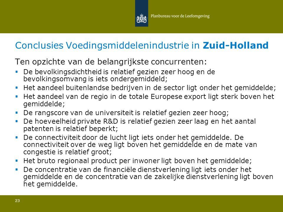 Aantal buitenlandse bedrijven: Zuid-Holland is de 40e regio van de 256 in Europa 24 3.