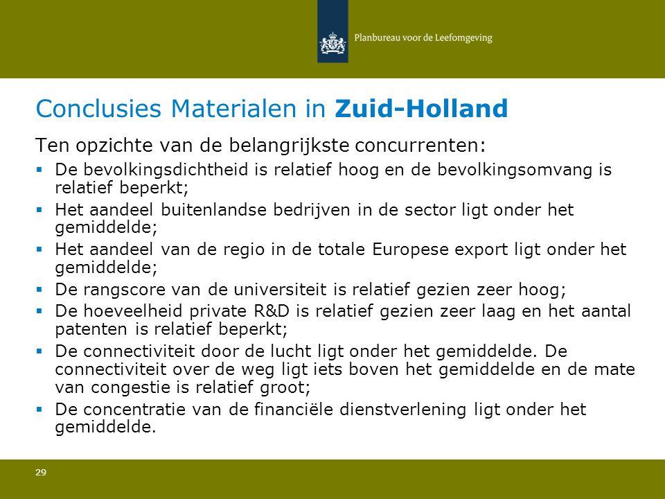 Aantal buitenlandse bedrijven: Zuid-Holland is de 27e regio van de 256 in Europa 30 4.