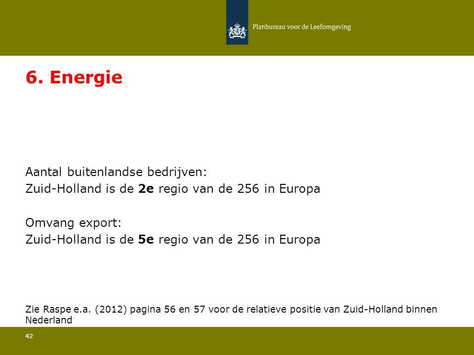 Aantal buitenlandse bedrijven: Zuid-Holland is de 2e regio van de 256 in Europa 42 6.