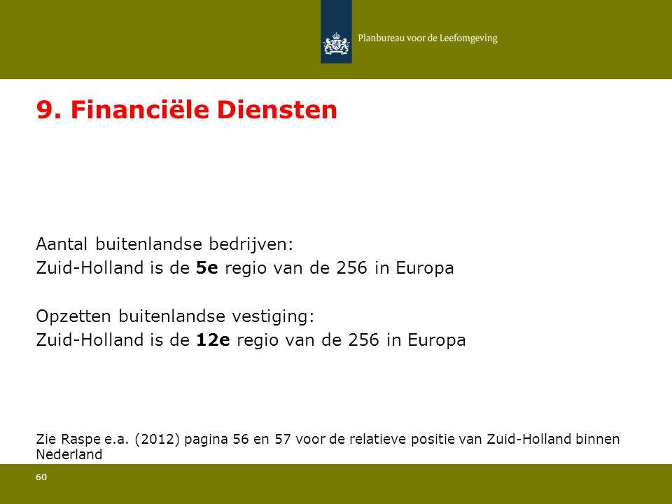 Aantal buitenlandse bedrijven: Zuid-Holland is de 5e regio van de 256 in Europa 60 9.