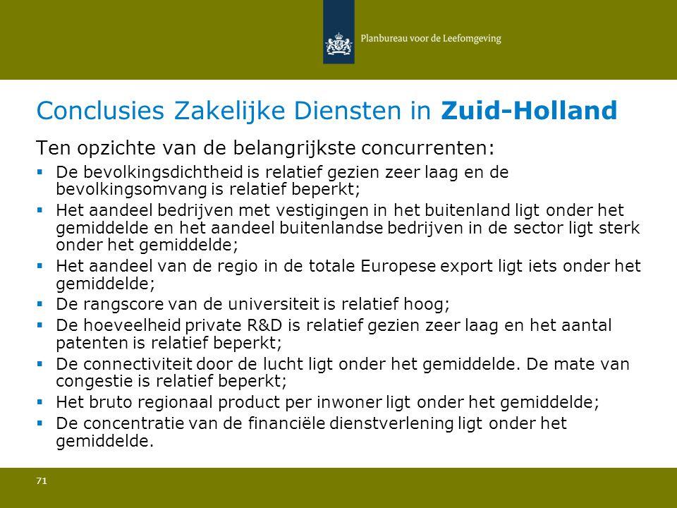 Het vestigingsklimaat van Zuid-Holland samengevat 1 72 Alle topsectoren overziend, concluderen we t.a.v.