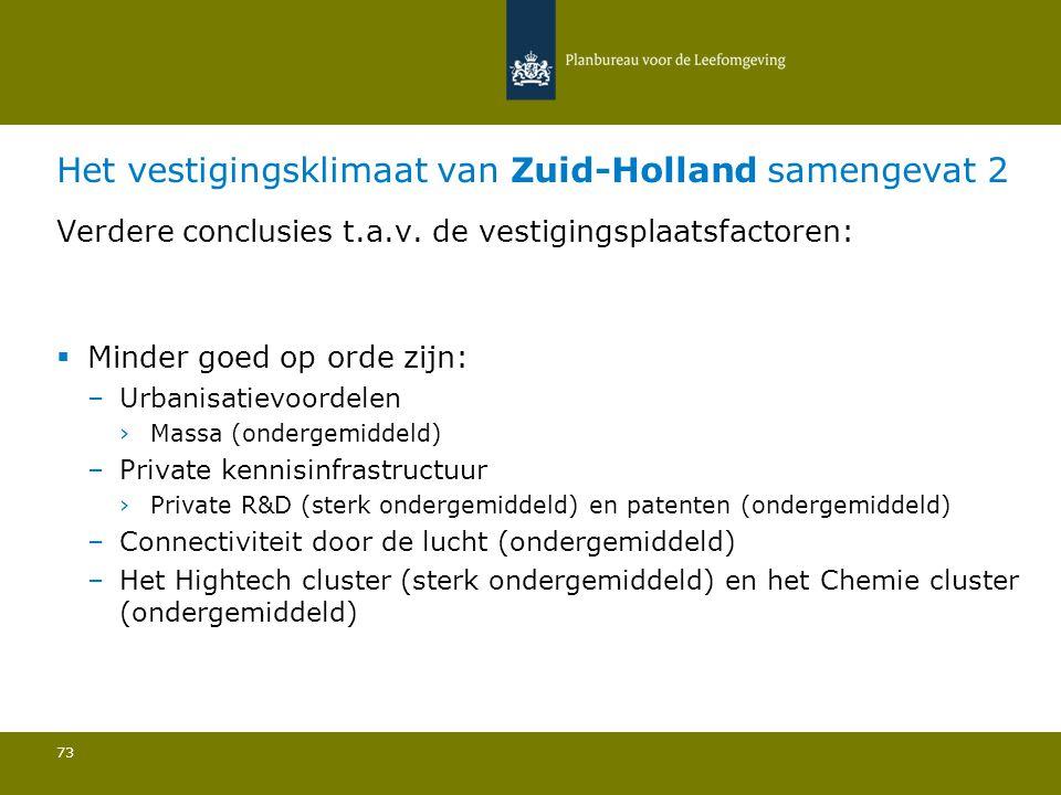 Het vestigingsklimaat van Zuid-Holland samengevat 2 73 Verdere conclusies t.a.v.