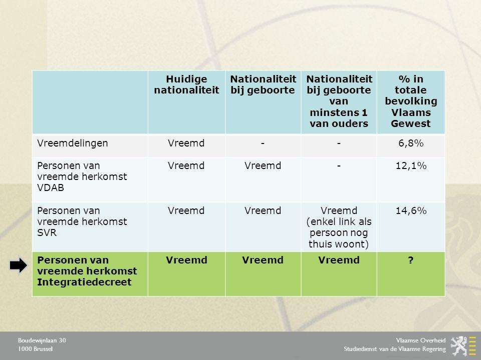 Vlaamse Overheid Studiedienst van de Vlaamse Regering Boudewijnlaan 30 1000 Brussel Indicatoren onderwijs 1.