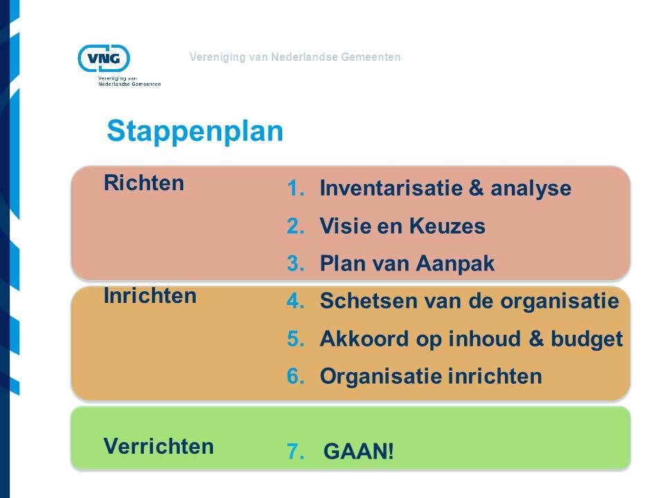 Vereniging van Nederlandse Gemeenten Stappenplan Richten Inrichten Verrichten 1.Inventarisatie & analyse 2.Visie en Keuzes 3.Plan van Aanpak 4.Schetsen van de organisatie 5.Akkoord op inhoud & budget 6.Organisatie inrichten 7.