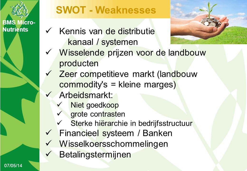 BMS Micro- Nutrients SWOT - Weaknesses 07/05/14  Kennis van de distributie kanaal / systemen  Wisselende prijzen voor de landbouw producten  Zeer c