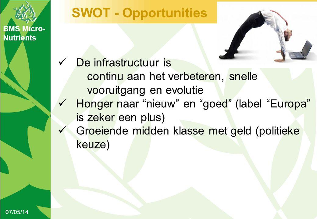 BMS Micro- Nutrients SWOT - Opportunities 07/05/14  De infrastructuur is continu aan het verbeteren, snelle vooruitgang en evolutie  Honger naar nieuw en goed (label Europa is zeker een plus)  Groeiende midden klasse met geld (politieke keuze)