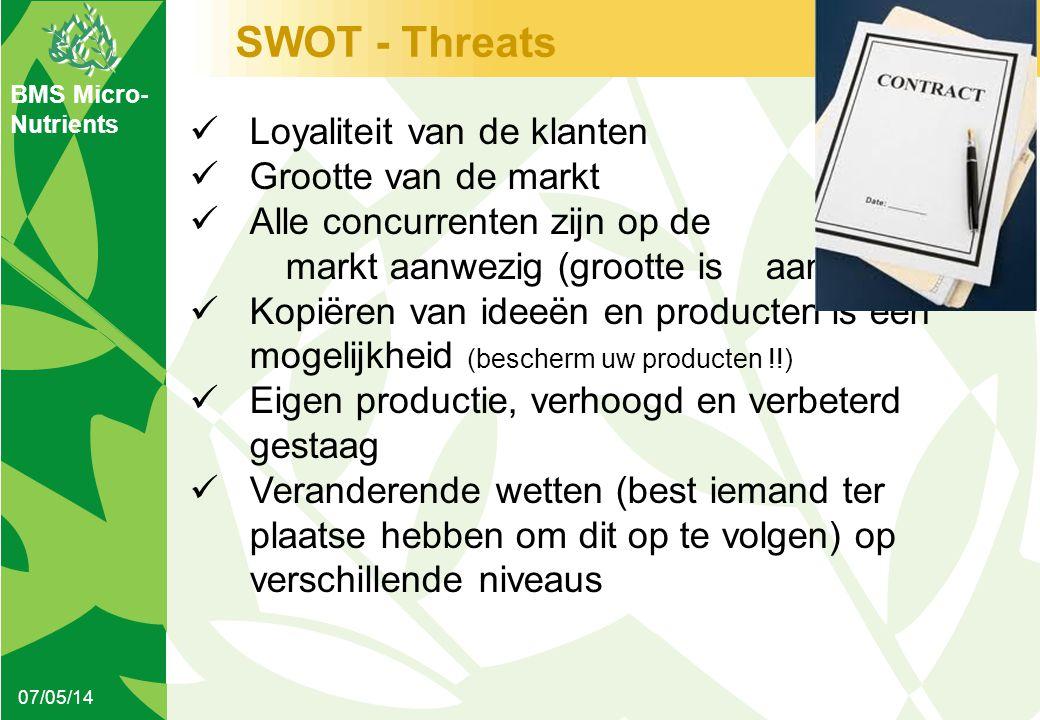 BMS Micro- Nutrients SWOT - Threats 07/05/14  Loyaliteit van de klanten  Grootte van de markt  Alle concurrenten zijn op de markt aanwezig (grootte is aantrekkelijk)  Kopiëren van ideeën en producten is een mogelijkheid (bescherm uw producten !!)  Eigen productie, verhoogd en verbeterd gestaag  Veranderende wetten (best iemand ter plaatse hebben om dit op te volgen) op verschillende niveaus