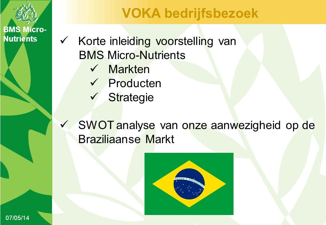 BMS Micro- Nutrients VOKA bedrijfsbezoek  Korte inleiding voorstelling van BMS Micro-Nutrients  Markten  Producten  Strategie  SWOT analyse van o