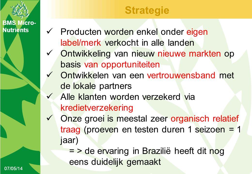 BMS Micro- Nutrients Strategie 07/05/14  Producten worden enkel onder eigen label/merk verkocht in alle landen  Ontwikkeling van nieuw nieuwe markte