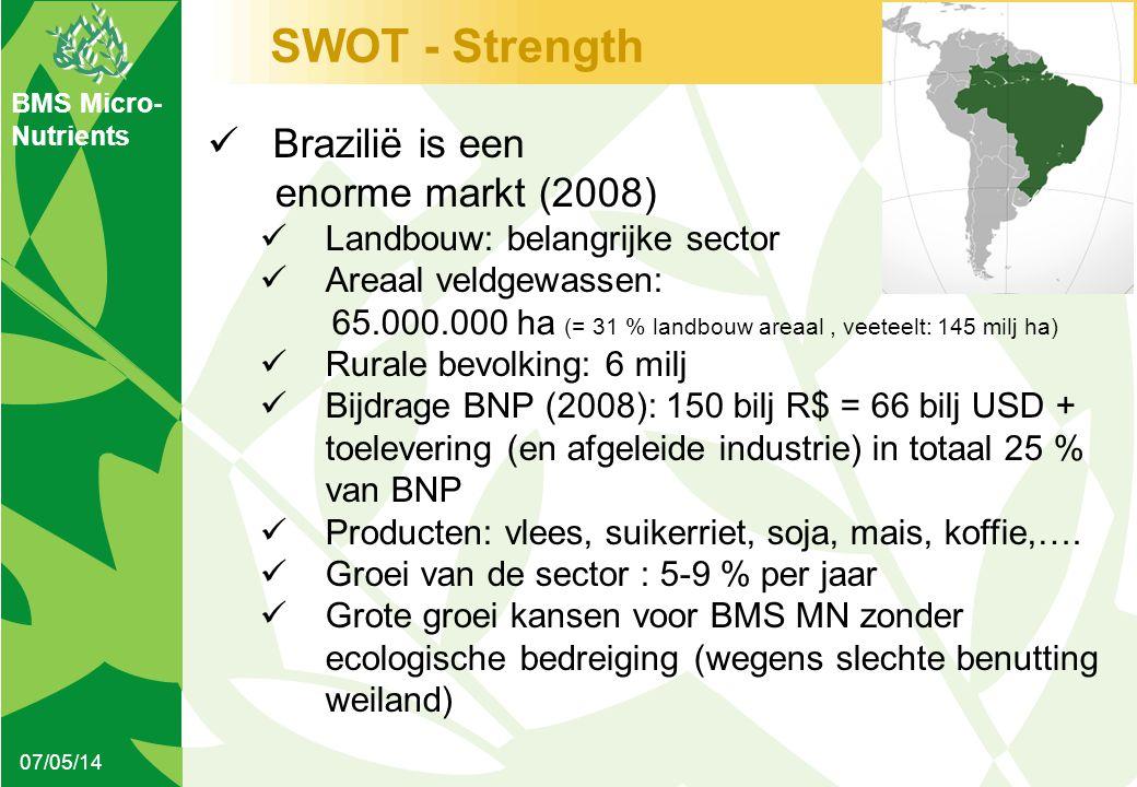 BMS Micro- Nutrients SWOT - Strength 07/05/14  Brazilië is een enorme markt (2008)  Landbouw: belangrijke sector  Areaal veldgewassen: 65.000.000 h