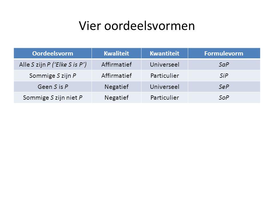 Vier oordeelsvormen OordeelsvormKwaliteitKwantiteitFormulevorm Alle S zijn P ('Elke S is P')AffirmatiefUniverseelSaP Sommige S zijn PAffirmatiefPartic