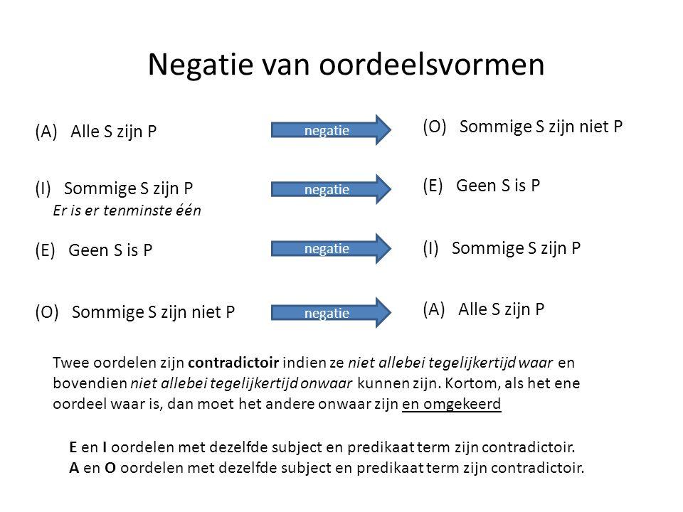 Negatie van oordeelsvormen (A) Alle S zijn P (I) Sommige S zijn P (E) Geen S is P (O) Sommige S zijn niet P negatie (O) Sommige S zijn niet P (A) Alle