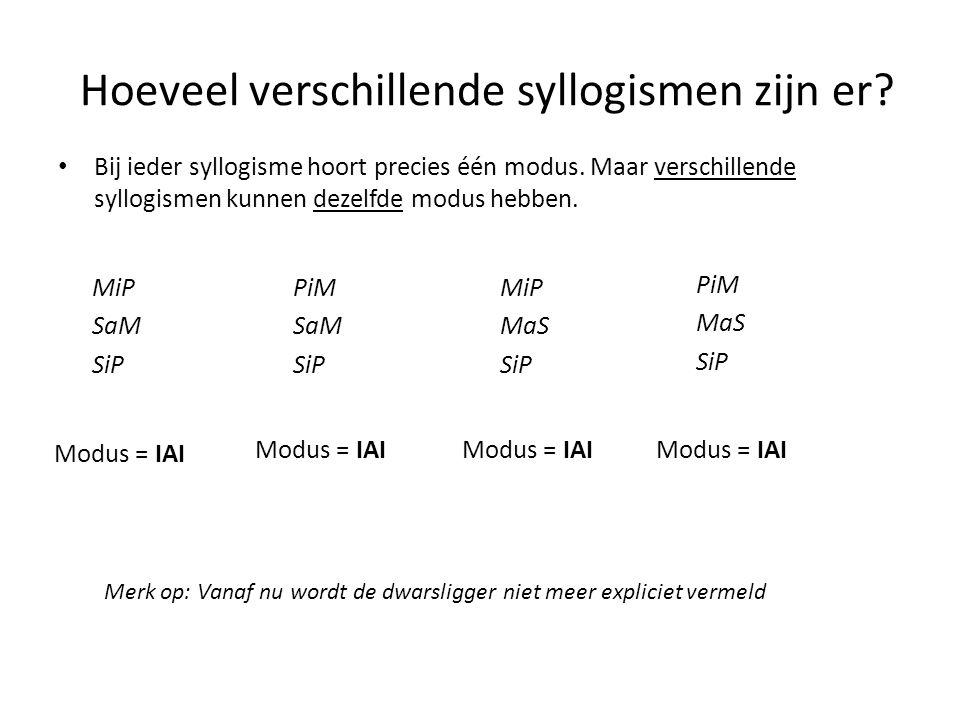 Hoeveel verschillende syllogismen zijn er? • Bij ieder syllogisme hoort precies één modus. Maar verschillende syllogismen kunnen dezelfde modus hebben