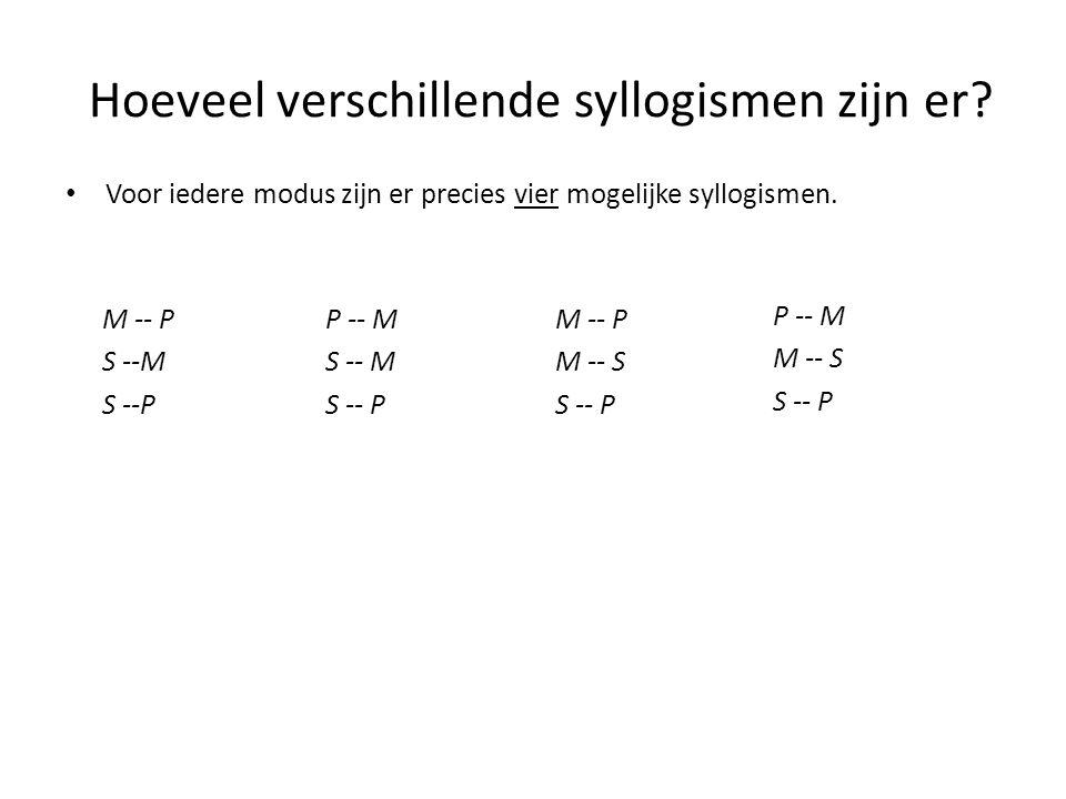 Hoeveel verschillende syllogismen zijn er? M -- P S --M S --P P -- M S -- M S -- P M -- P M -- S S -- P P -- M M -- S S -- P • Voor iedere modus zijn