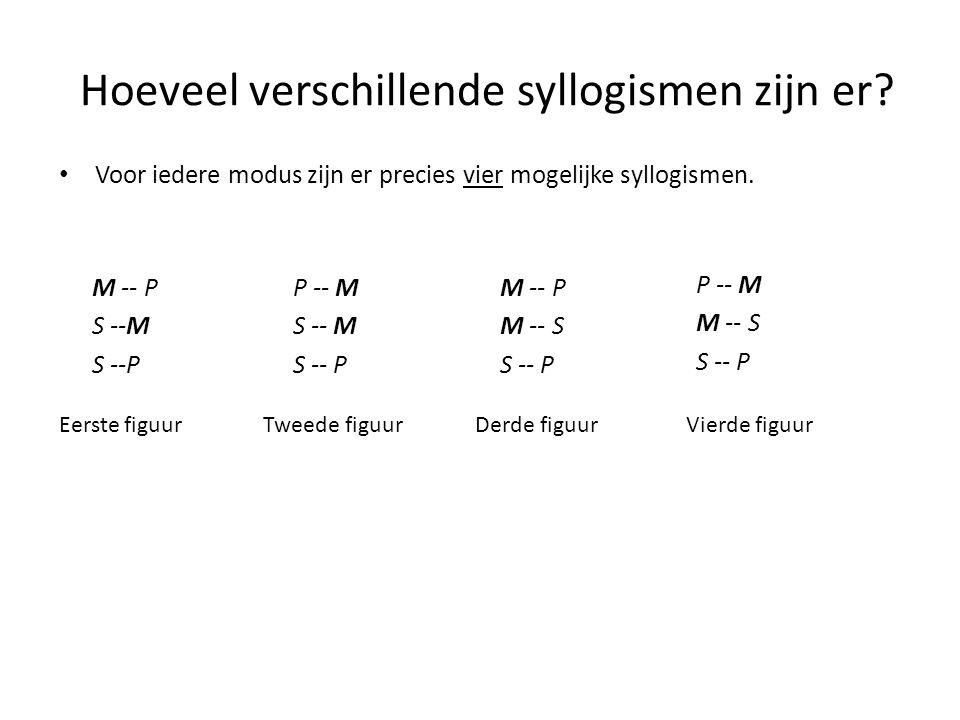Hoeveel verschillende syllogismen zijn er? M -- P S --M S --P P -- M S -- M S -- P M -- P M -- S S -- P P -- M M -- S S -- P Eerste figuurTweede figuu
