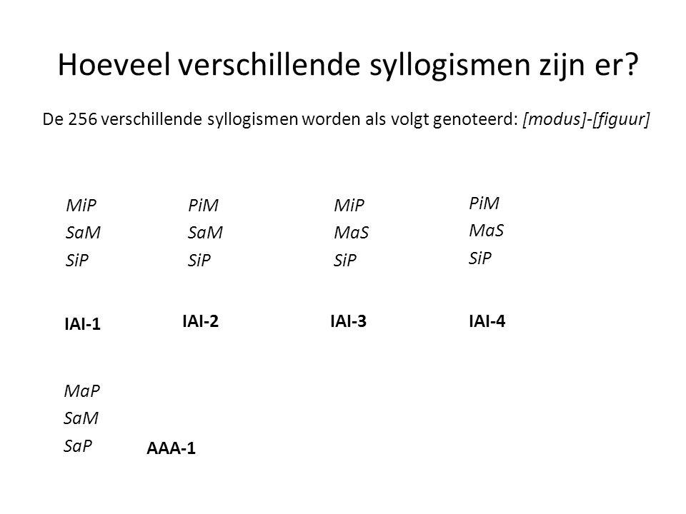 Hoeveel verschillende syllogismen zijn er? De 256 verschillende syllogismen worden als volgt genoteerd: [modus]-[figuur] MiP SaM SiP PiM SaM SiP MiP M