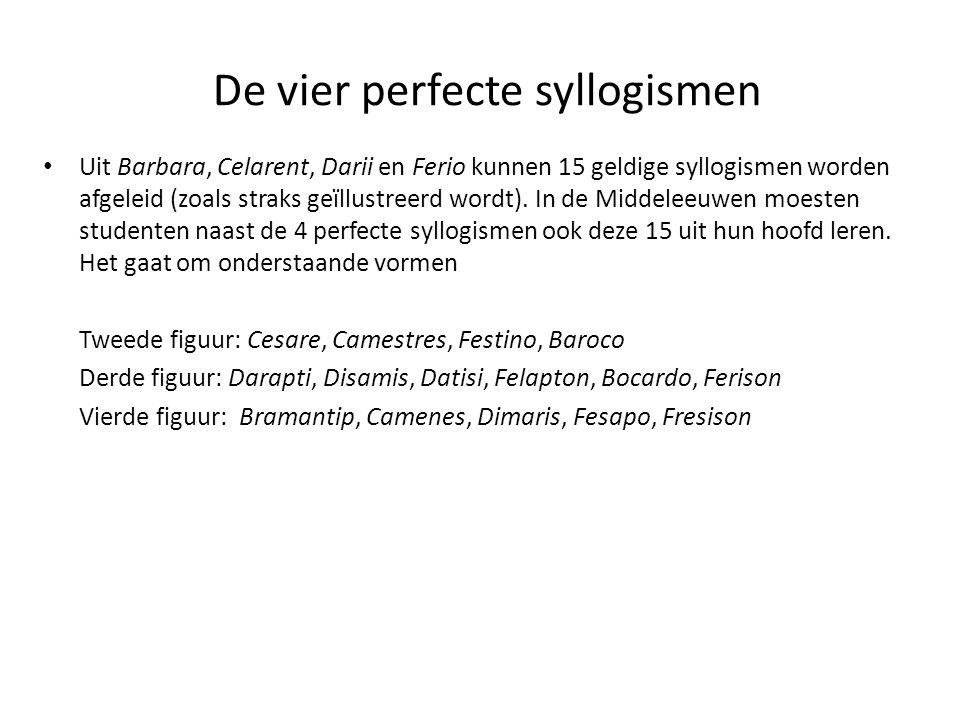 De vier perfecte syllogismen • Uit Barbara, Celarent, Darii en Ferio kunnen 15 geldige syllogismen worden afgeleid (zoals straks geïllustreerd wordt).