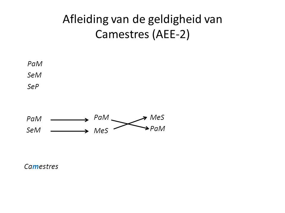 Afleiding van de geldigheid van Camestres (AEE-2) PaM SeM SeP PaM SeM Camestres PaM MeSPaM MeS