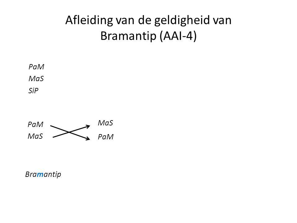 Afleiding van de geldigheid van Bramantip (AAI-4) PaM MaS SiP PaM MaS Bramantip MaS PaM