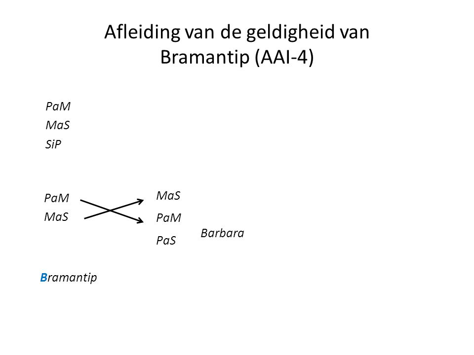 Afleiding van de geldigheid van Bramantip (AAI-4) PaM MaS SiP PaM MaS Bramantip MaS PaM Barbara PaS