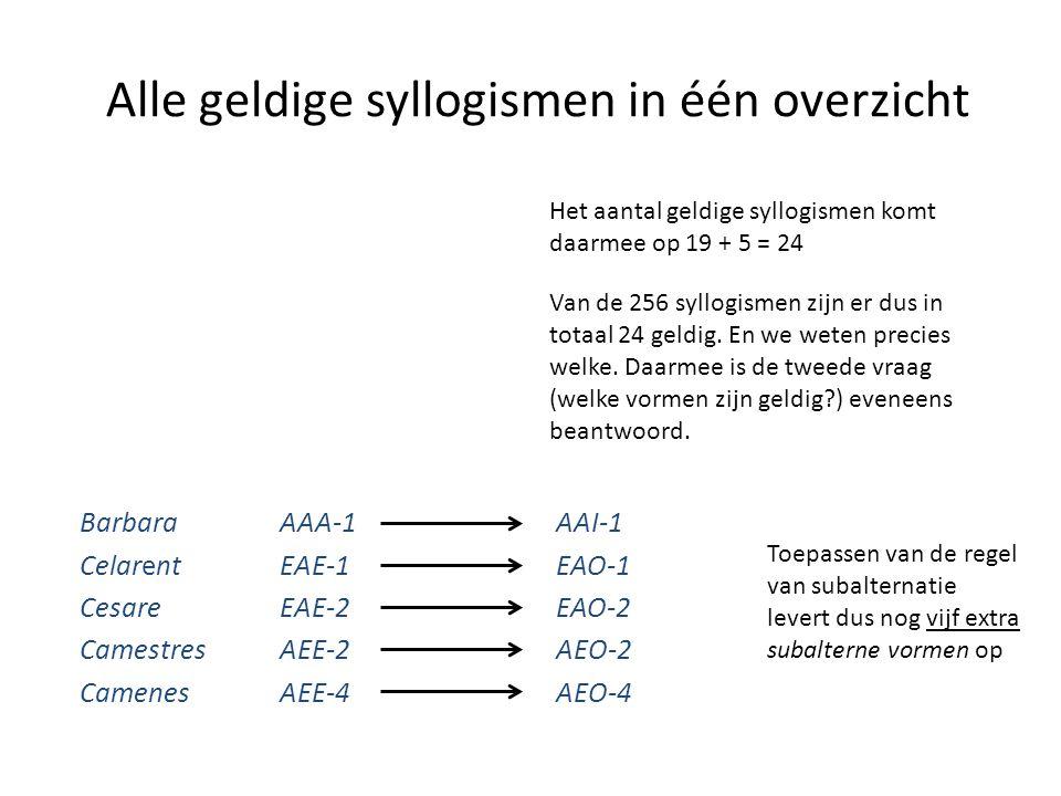 Alle geldige syllogismen in één overzicht Barbara Celarent Cesare Camestres Camenes AAA-1 EAE-1 EAE-2 AEE-2 AEE-4 AAI-1 EAO-1 EAO-2 AEO-2 AEO-4 Het aa