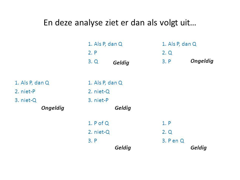 En deze analyse ziet er dan als volgt uit… 1. Als P, dan Q 2. P 3. Q 1. Als P, dan Q 2. Q 3. P 1. Als P, dan Q 2. niet-P 3. niet-Q 1. Als P, dan Q 2.