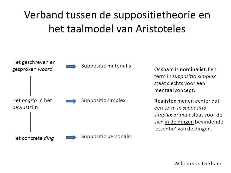 Verband tussen de suppositietheorie en het taalmodel van Aristoteles Het geschreven en gesproken woord Het begrip in het bewustzijn Het concrete ding