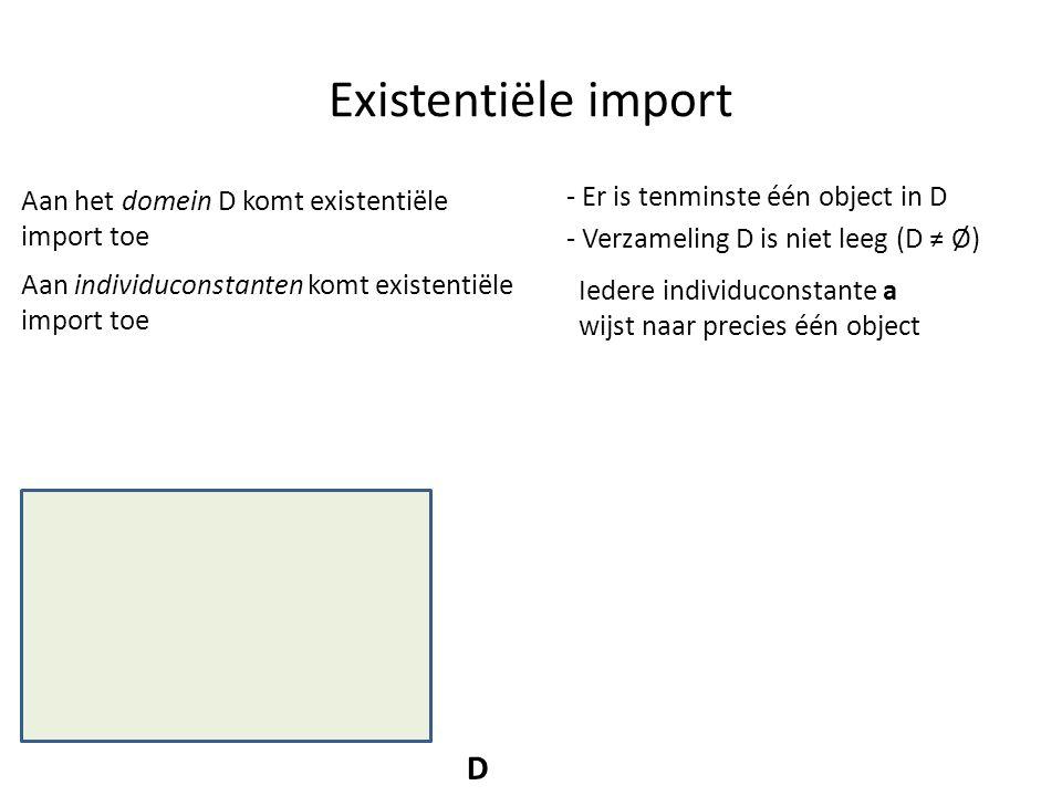 Existentiële import Aan het domein D komt existentiële import toe D - Er is tenminste één object in D - Verzameling D is niet leeg (D ≠ Ø) Aan individ