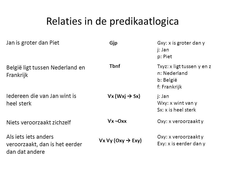 Relaties in de predikaatlogica Jan is groter dan Piet Gjp Gxy: x is groter dan y j: Jan p: Piet België ligt tussen Nederland en Frankrijk Txyz: x ligt