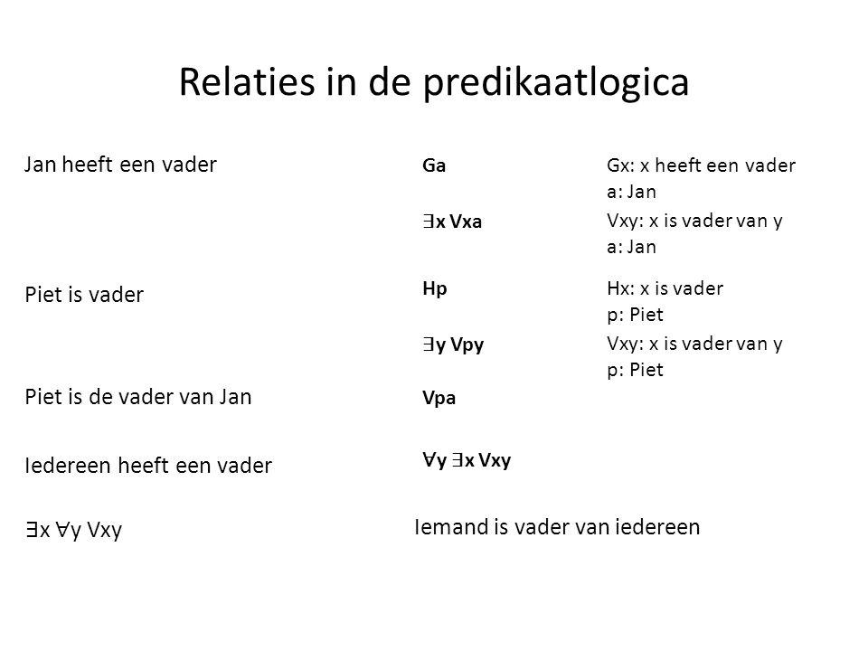 Relaties in de predikaatlogica Jan heeft een vader Ga Gx: x heeft een vader a: Jan ∃ x Vxa Vxy: x is vader van y a: Jan Piet is vader Hp Hx: x is vade