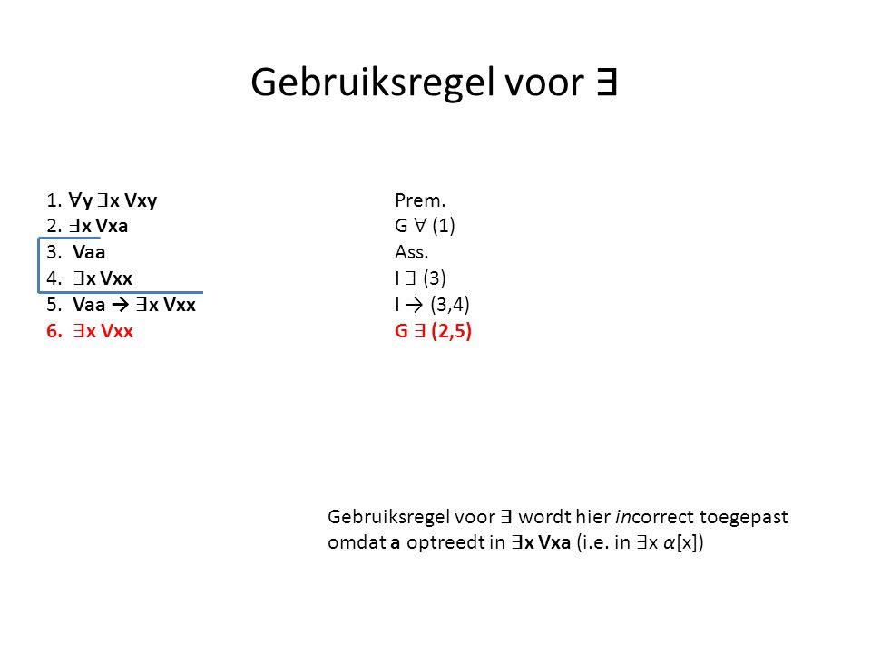 Gebruiksregel voor ∃ 1. ∀ y ∃ x VxyPrem. 2. ∃ x VxaG ∀ (1) 3. Vaa Ass. 4. ∃ x Vxx I ∃ (3) 5. Vaa → ∃ x Vxx I → (3,4) 6. ∃ x VxxG ∃ (2,5) Gebruiksregel