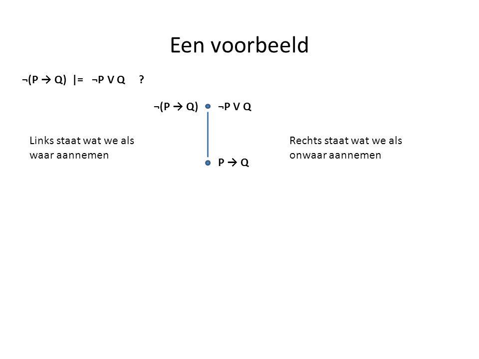 Een voorbeeld ¬(P → Q) |= ¬P V Q ? ¬(P → Q)¬P V Q Links staat wat we als waar aannemen Rechts staat wat we als onwaar aannemen P → Q