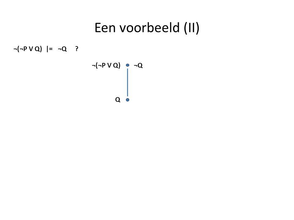 Een voorbeeld (II) ¬(¬P V Q) |= ¬Q ? ¬Q¬(¬P V Q) Q