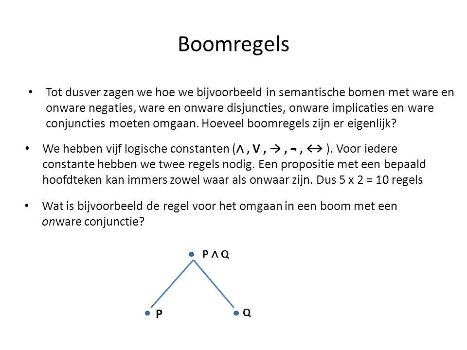 Boomregels • Tot dusver zagen we hoe we bijvoorbeeld in semantische bomen met ware en onware negaties, ware en onware disjuncties, onware implicaties