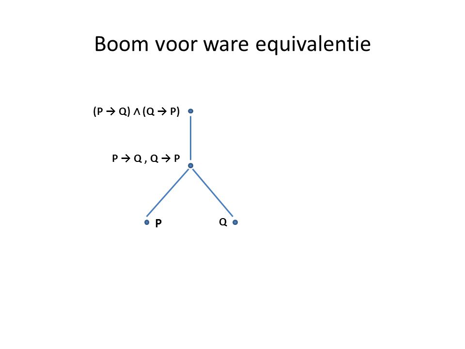 Boom voor ware equivalentie (P → Q) ∧ (Q → P) P → Q, Q → P P Q