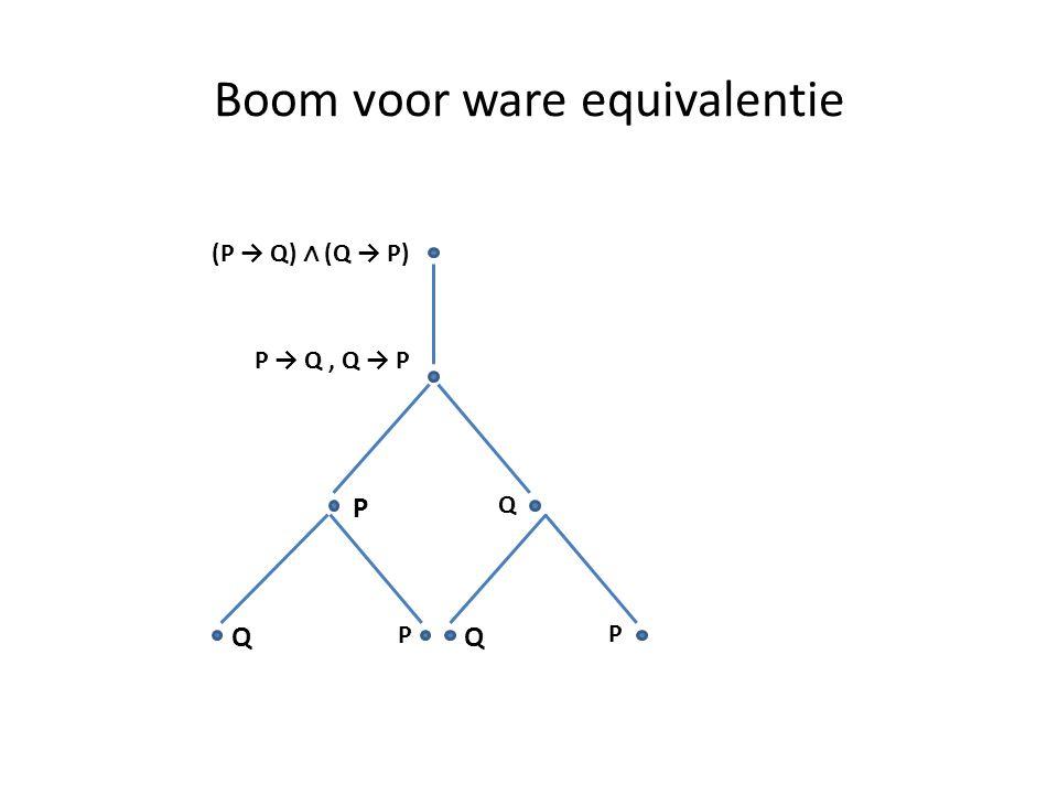 Boom voor ware equivalentie (P → Q) ∧ (Q → P) P → Q, Q → P P Q Q P Q P