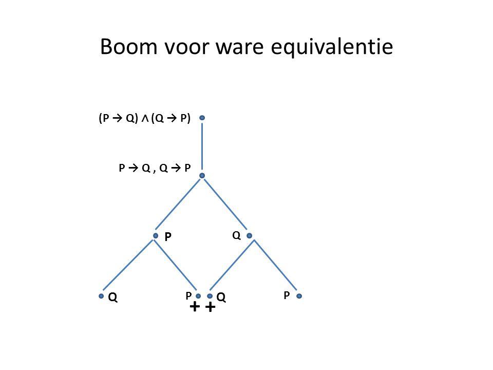 Boom voor ware equivalentie (P → Q) ∧ (Q → P) P → Q, Q → P P Q Q P Q P + +