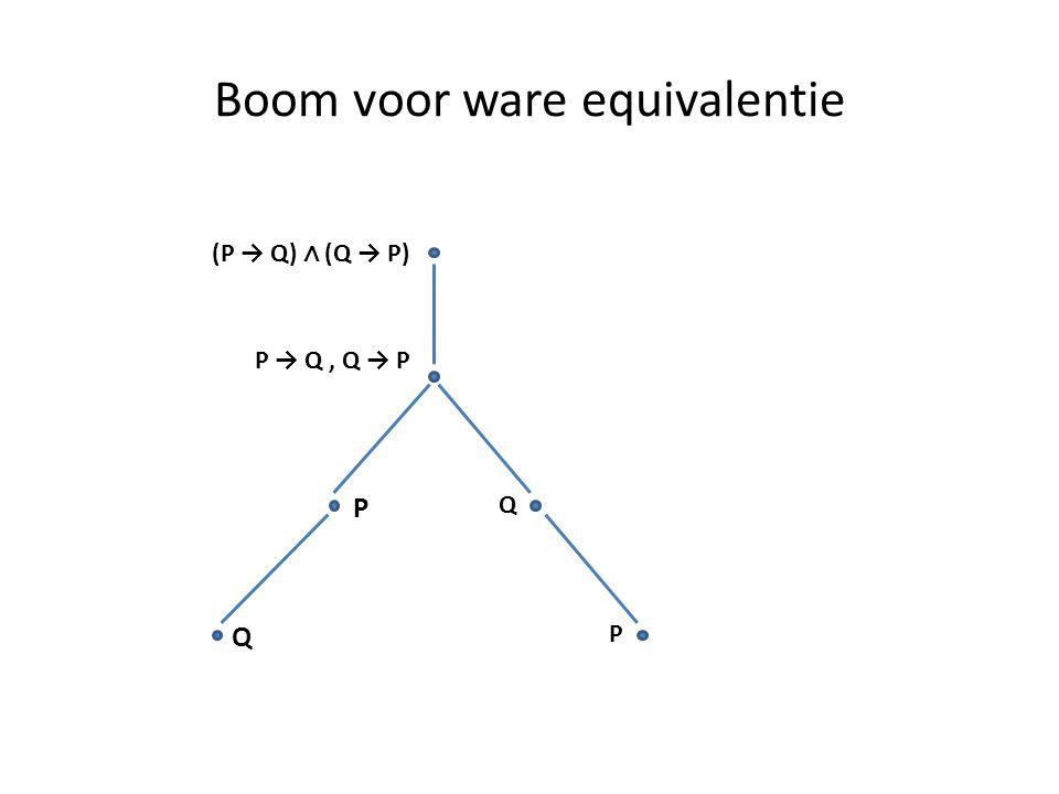 Boom voor ware equivalentie (P → Q) ∧ (Q → P) P → Q, Q → P P Q Q P