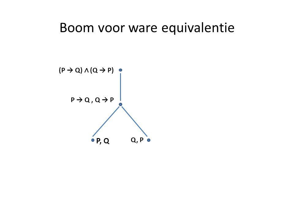 Boom voor ware equivalentie (P → Q) ∧ (Q → P) P → Q, Q → P P, Q Q, P