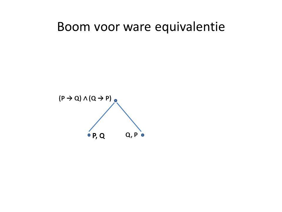 Boom voor ware equivalentie (P → Q) ∧ (Q → P) P, Q Q, P