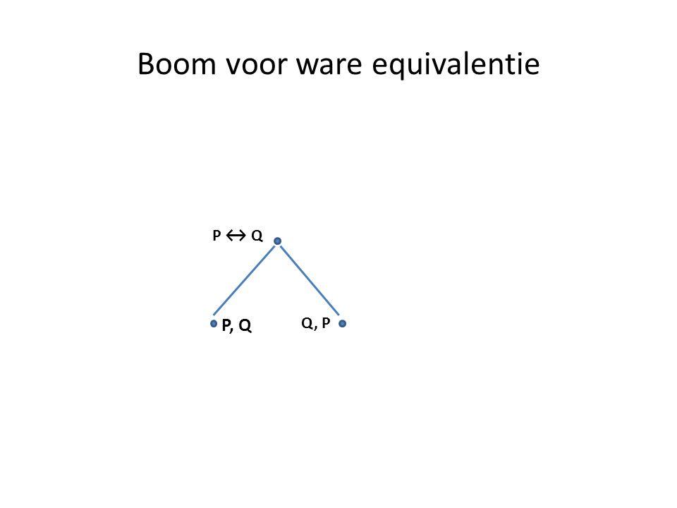 Boom voor ware equivalentie P, Q Q, P P ↔ Q